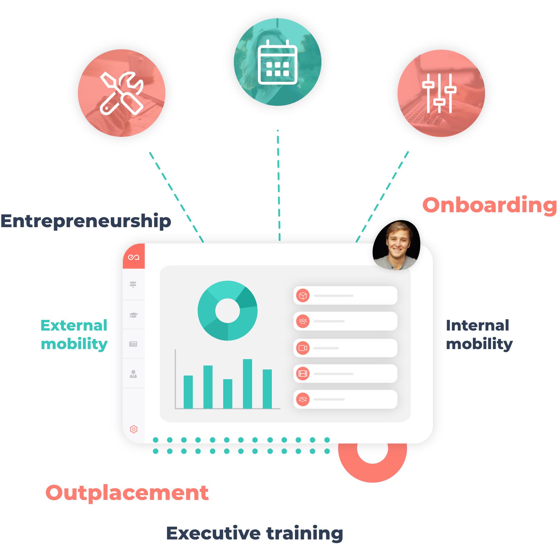 platform-gestion-centralisation-methodologies